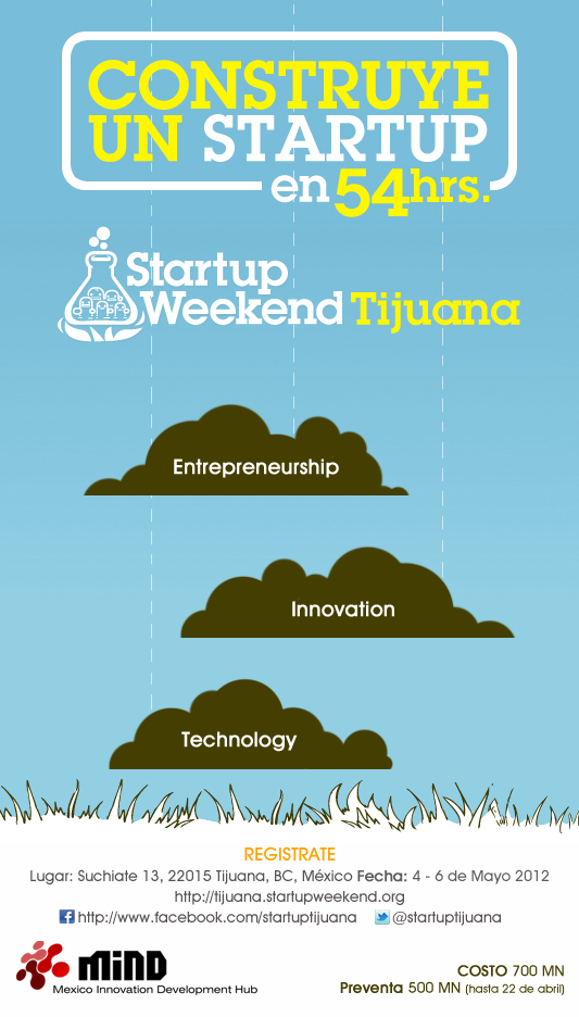 STARTUP WEEKEND TIJUANA FLYER