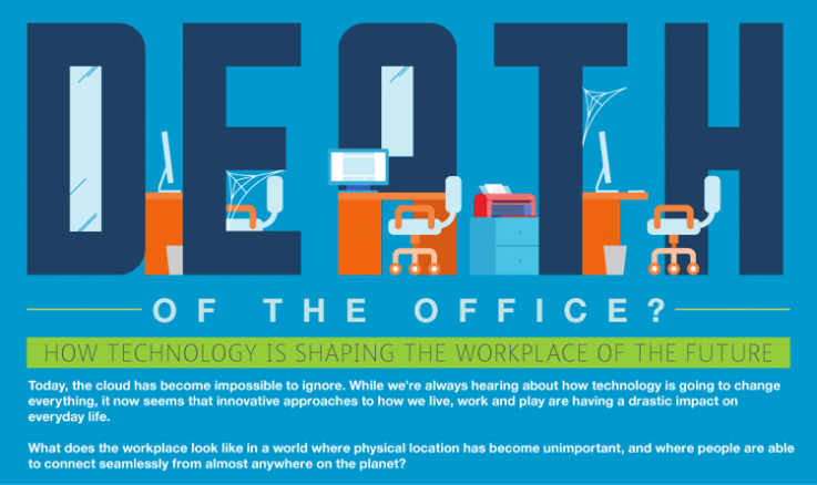 death of the office