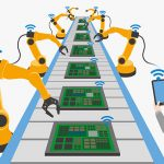 What Is The Goal Of Automation?