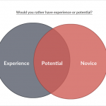 Experience or potential? Which would you rather have?