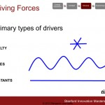 Forecasting Innovation: 3 types of drivers of the future