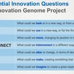 The 7 essential innovation questions