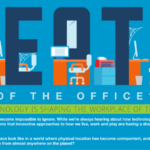 Is the death of the office near?
