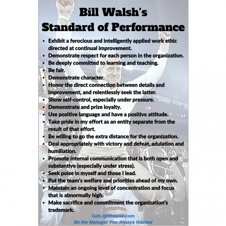 Bill Walsh Standard of Performance